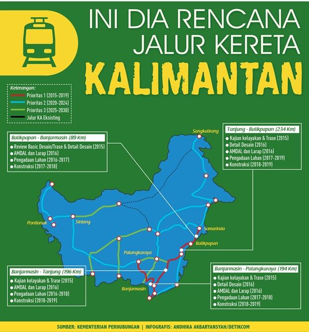 Jalur_Kereta_Kalimantan_Infografis