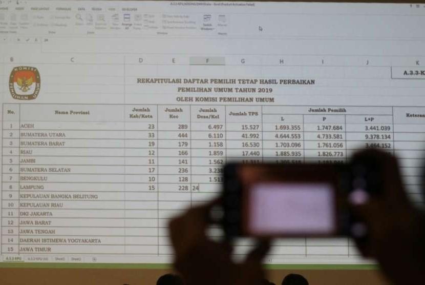 Belum Tuntas, KPU Perpanjang Masa Penyempurnaan DPT Pemilu